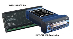 High speed data acquisition | INET Series