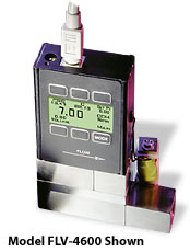 Water Flowmeters and Controllers for Low Flow | FLR-1600A AND FLV-4600A Series