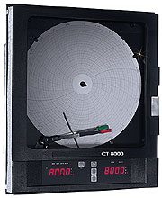 1 or 2 Channel, Circular Chart Recorder with Programmable Inputs | CT8100 Series