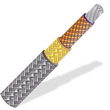 Cable para horno de muy alta temperatura. 700°C | Serie HTCM