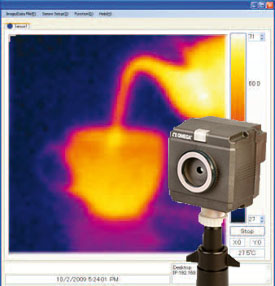 Thermal image camara | OSXL-101