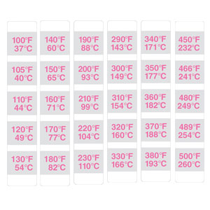 Irreversible Temperature Recording Strips | TSDC-9000-16 Series